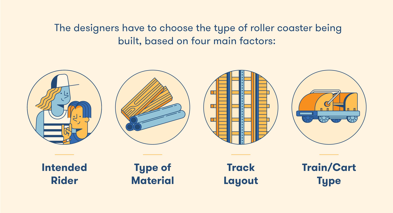 Choosing Coaster Type BigRentz