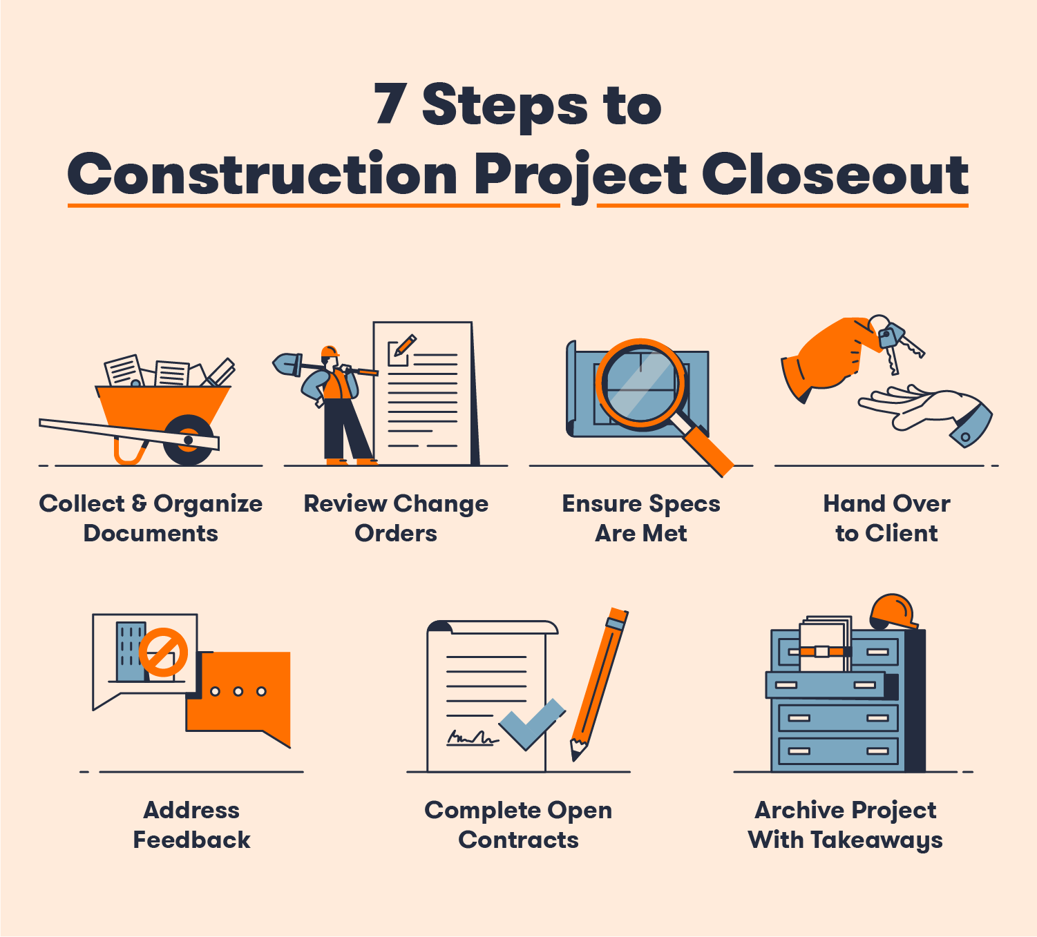 7 steps to a successful project closure