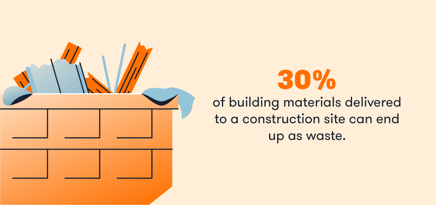30% of building materials delivered to a construction site can end up as waste.