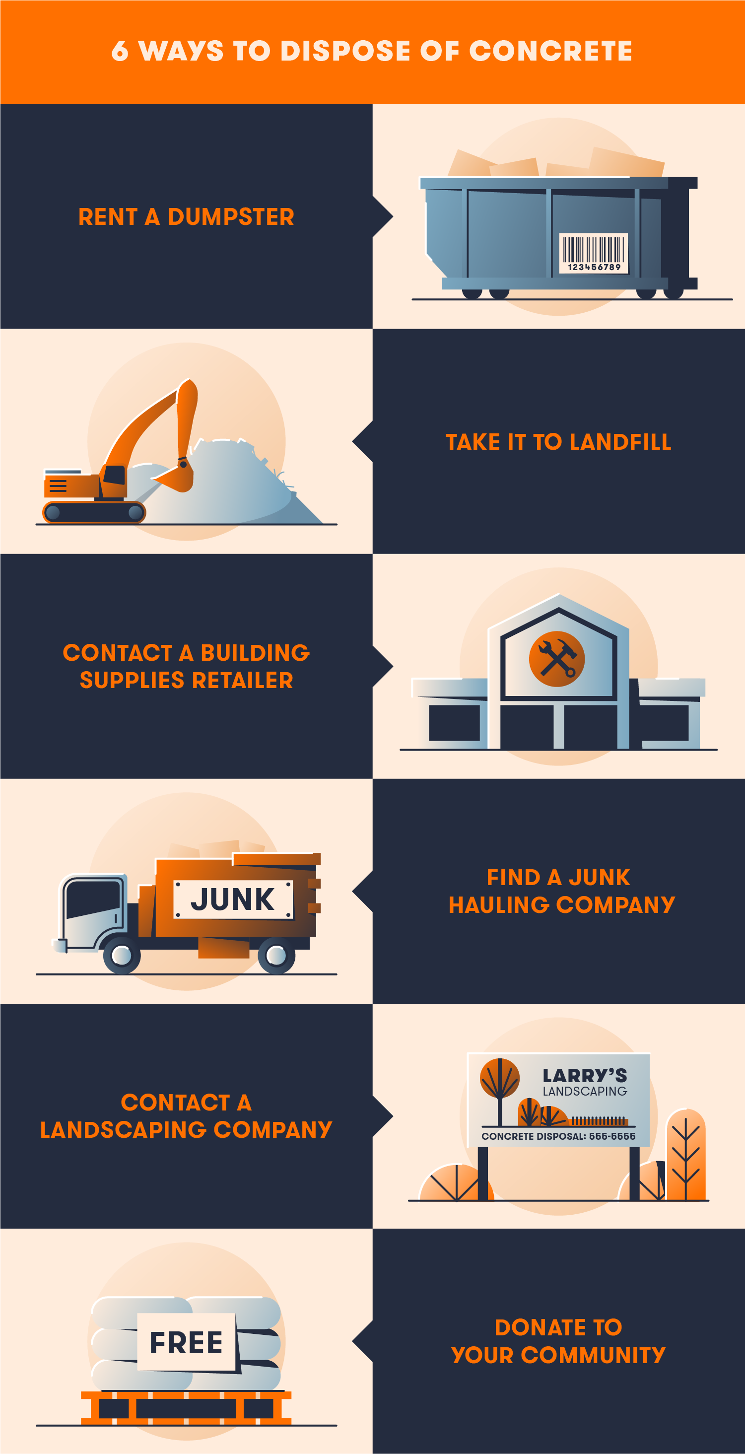 6 different ways to dispose of concrete from construction