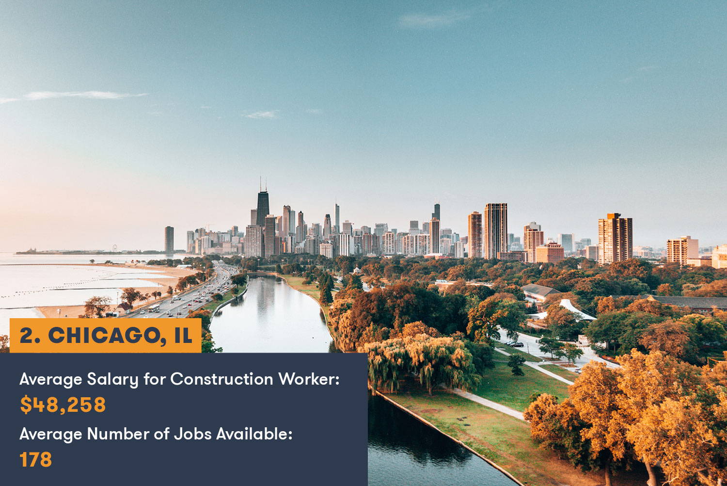 Chicago Construction Jobs and Salary