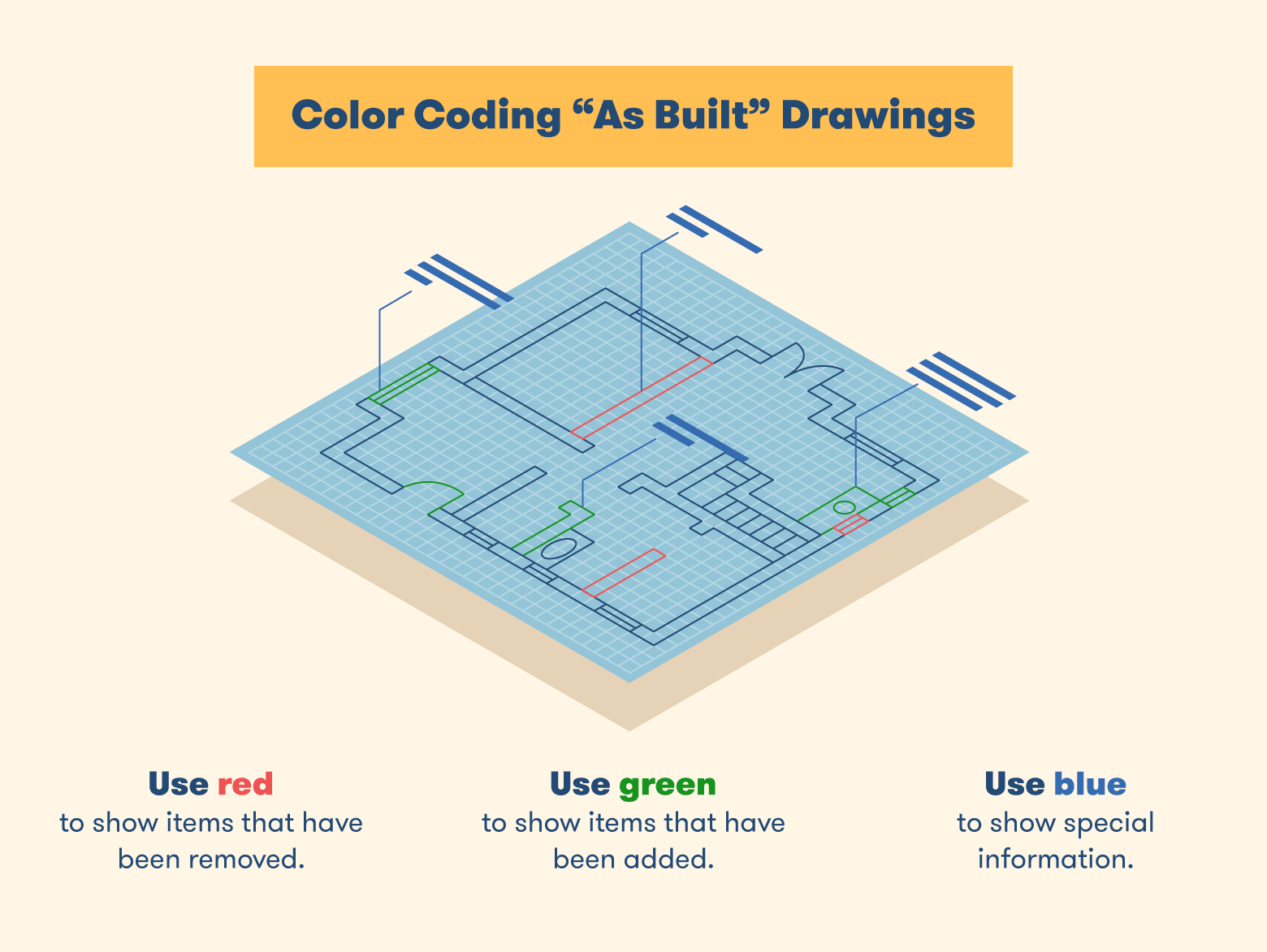 Here is how you can color code your as built drawings