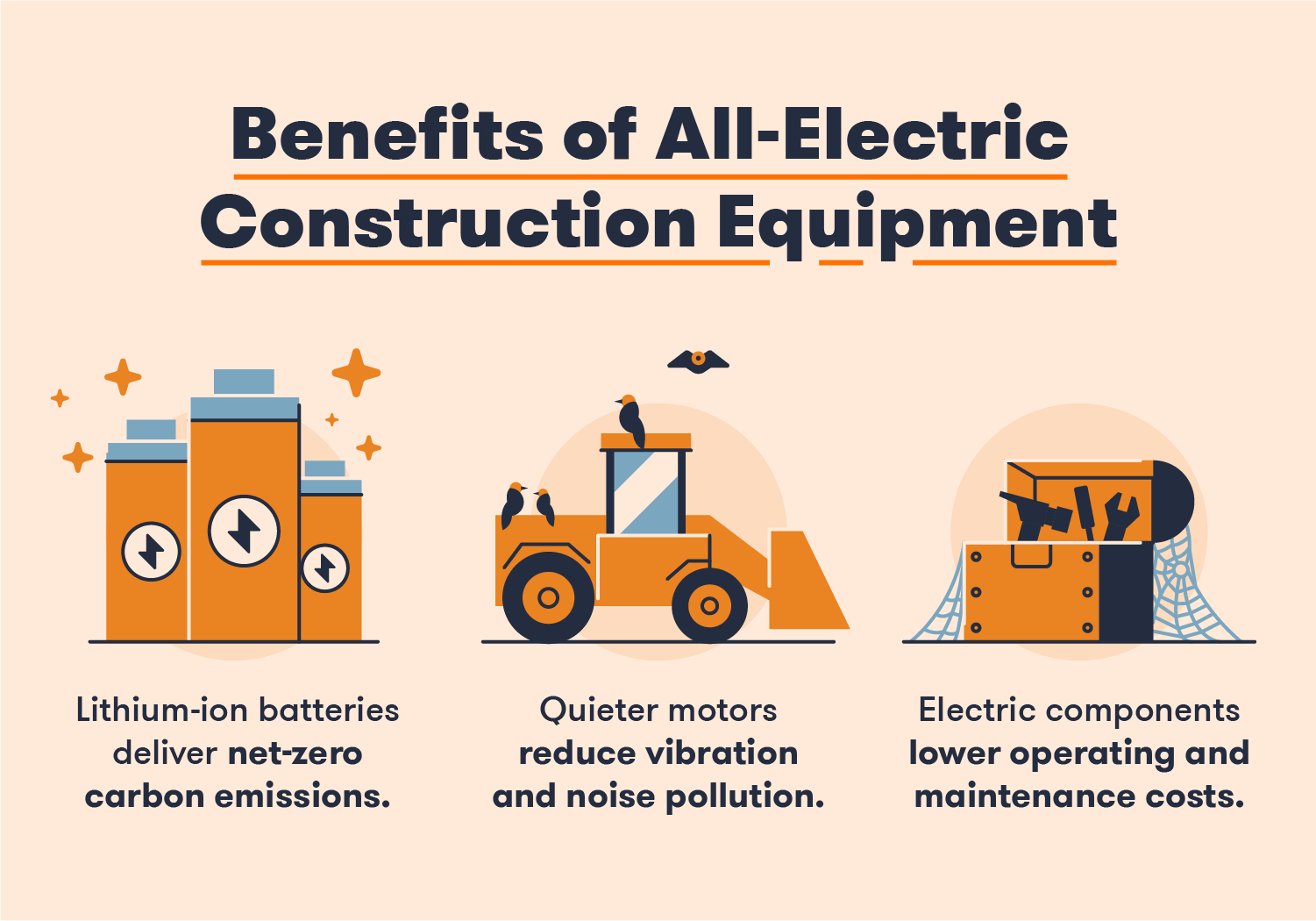 Benefits of All-Electric construction Equipment