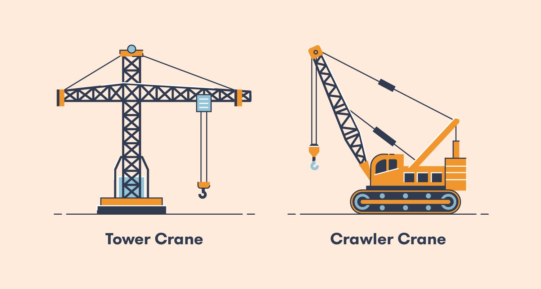 Tower Crane and Crawler Crane