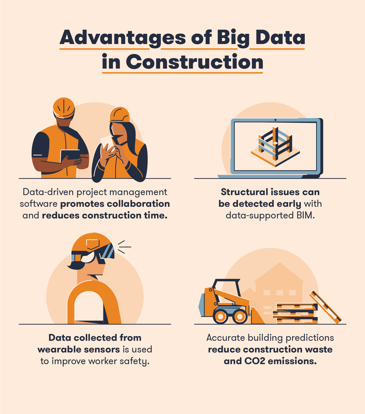Advantages of Big Data in Construction