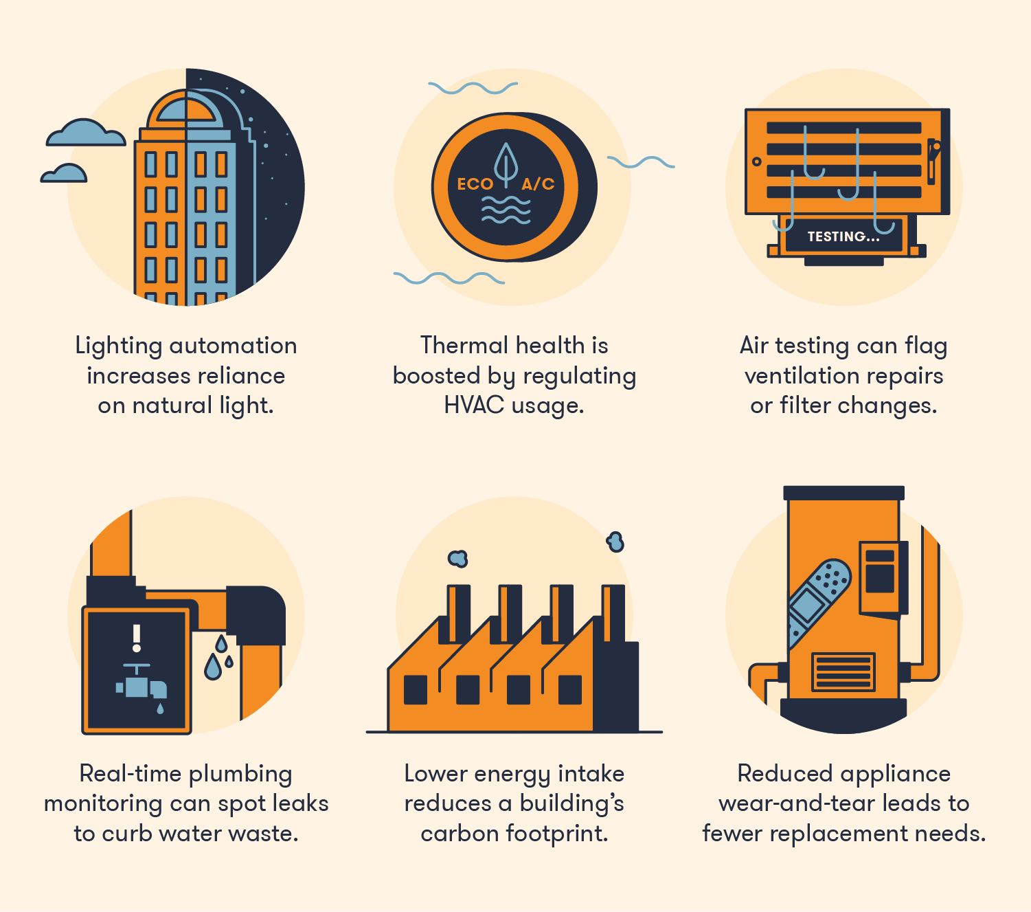 6 eco-friendly benefits of building automation systems