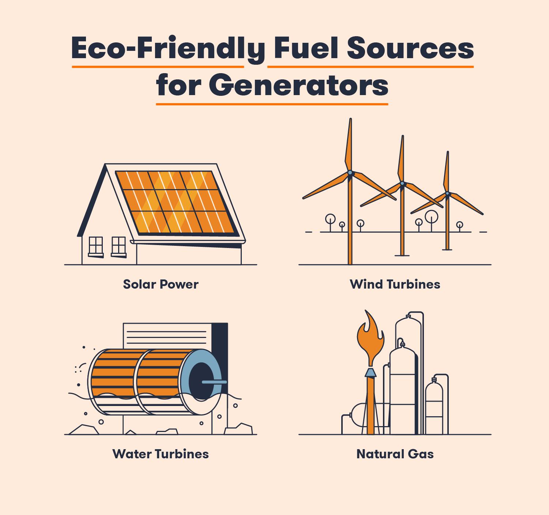 Eco-Friendly Fuel Sources For Generators