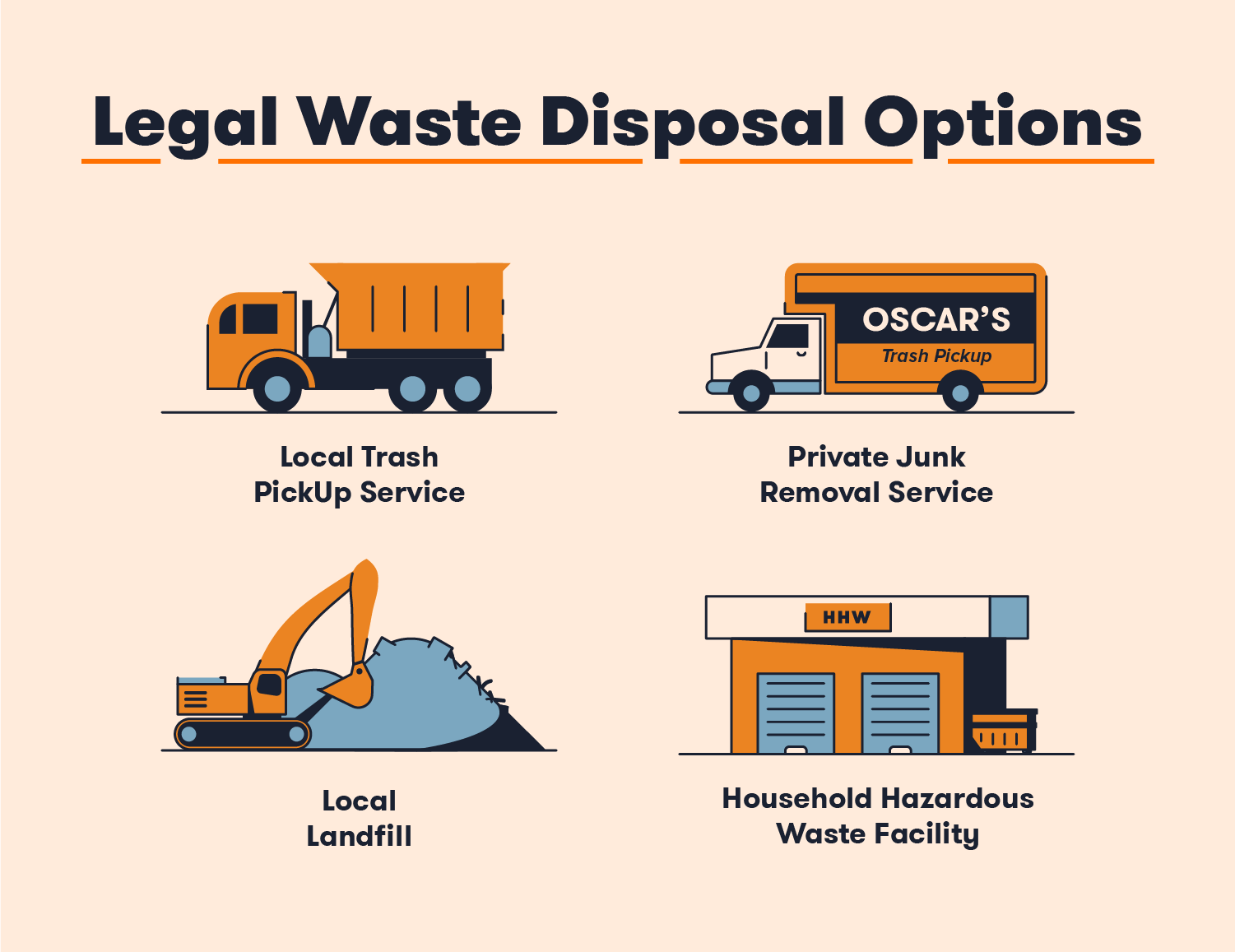 Legal Waste Disposal Options