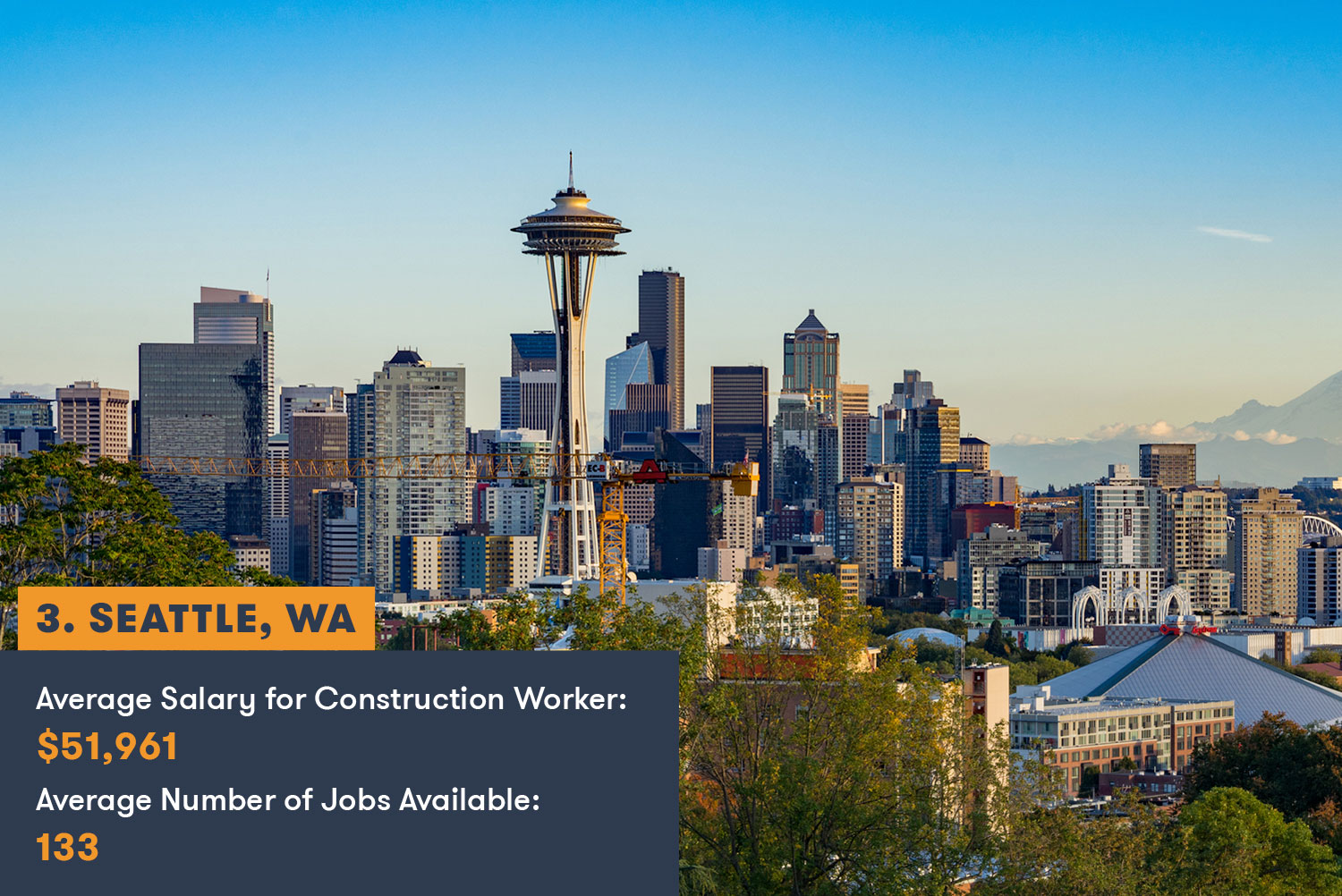 Seattle Construction Jobs and Salary