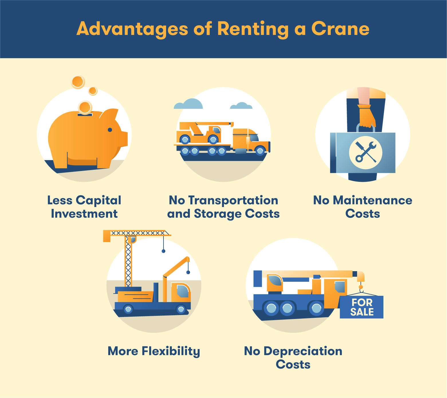 A list of the advantages of renting a crane instead of purchasing one.