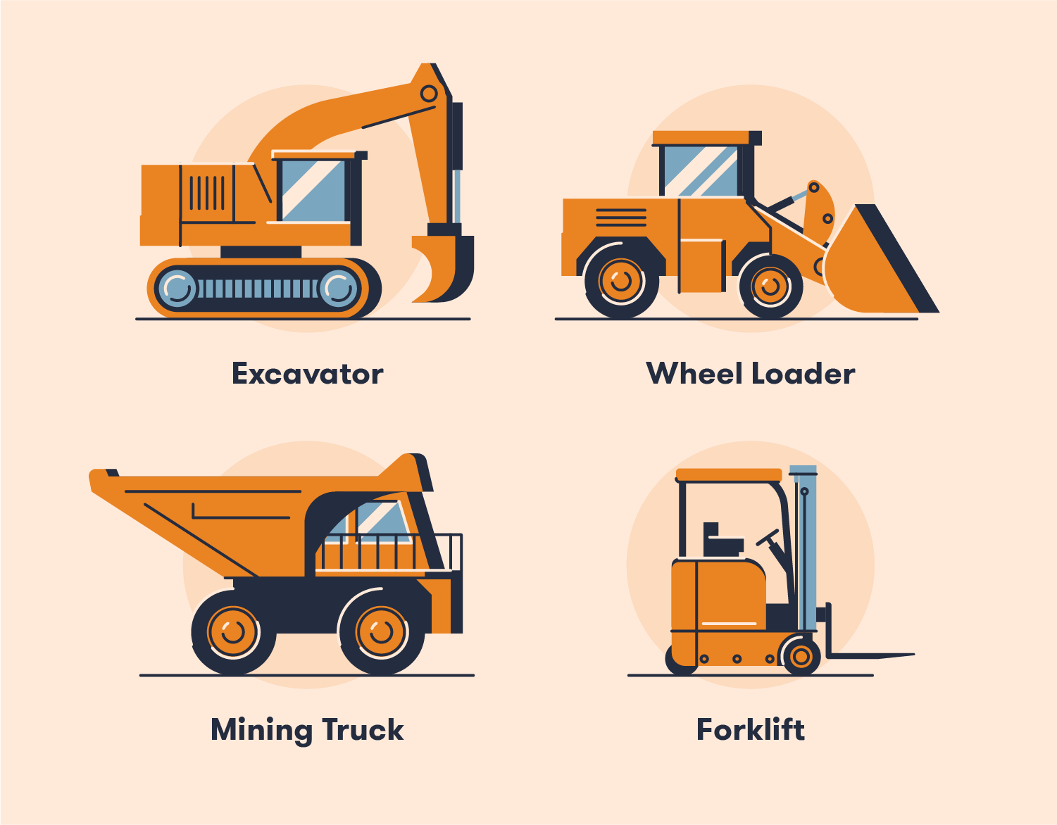 Types of electric construction equipment