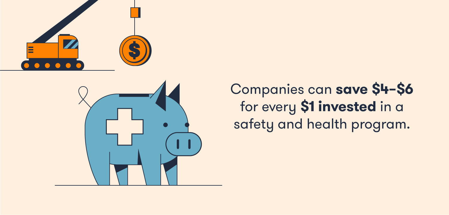 Companies save $4-6 for every $1 spent in safety training.