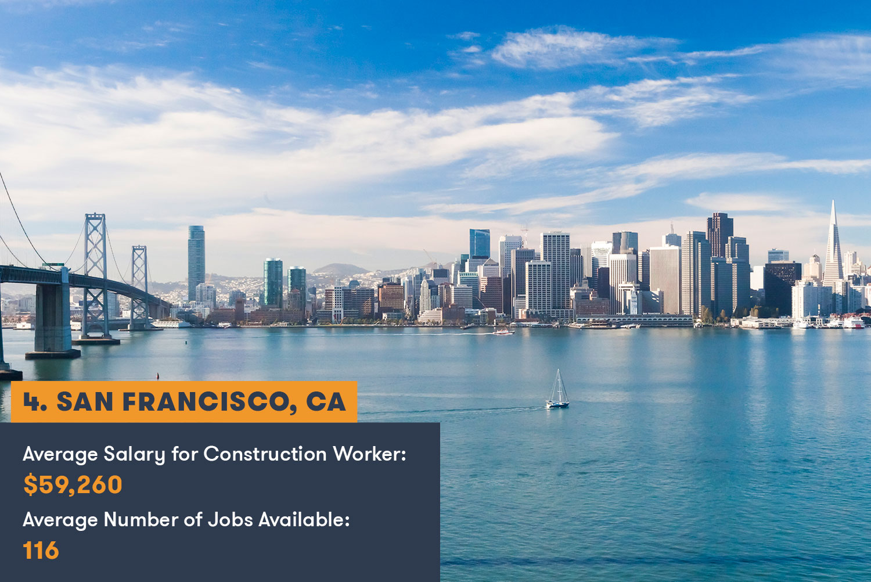 San Francisco Construction Jobs and Salary