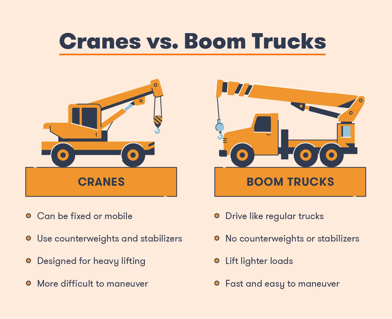Cranes vs. Boom Trucks