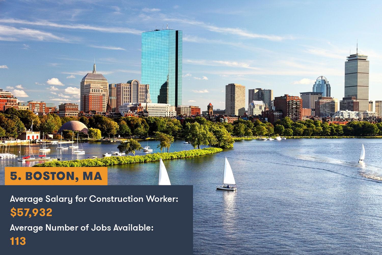 Boston Construction Jobs and Salary