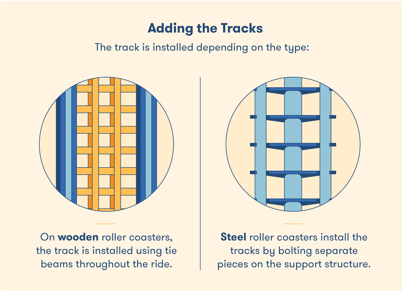 Installing the Track BigRentz