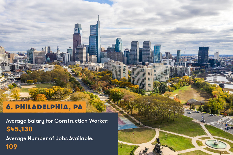 Philadelphia Construction Jobs and Salary