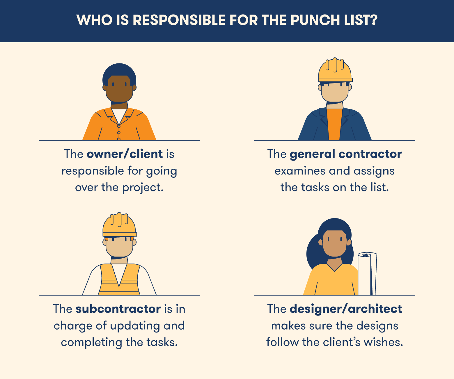 Who is responsible for a construction punch list?