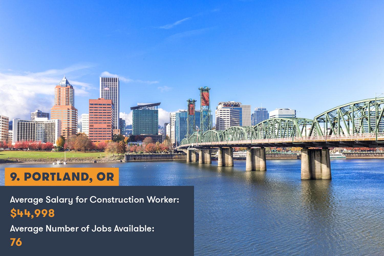 Portland Construction Jobs and Salary