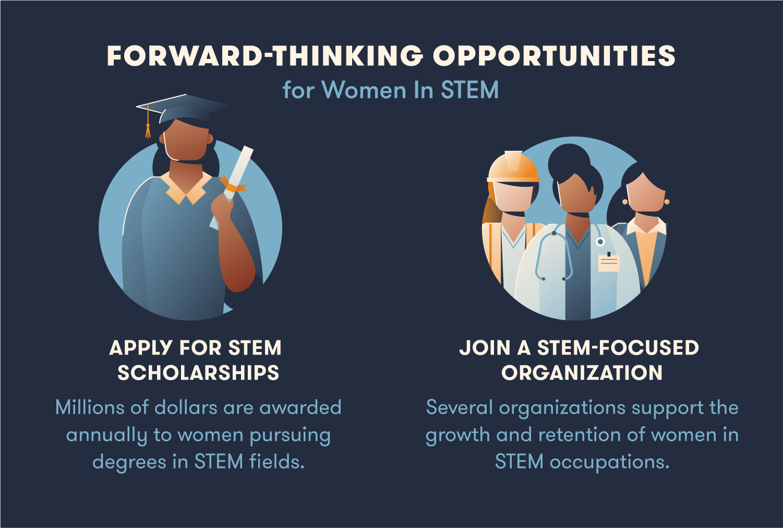 future opportunities for women in STEM