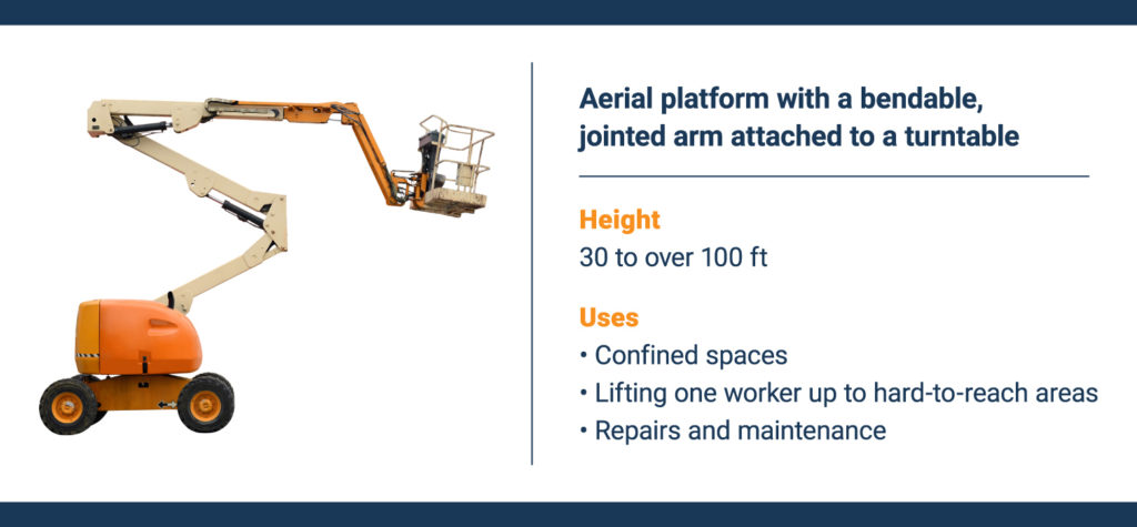 An articulating boom lift has a benddale jointed arm designed for confined spaces.