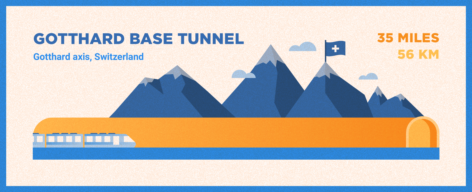 Gotthard BaseTunnel is 35 miles long and located on the Gotthard axis, Switzerland.