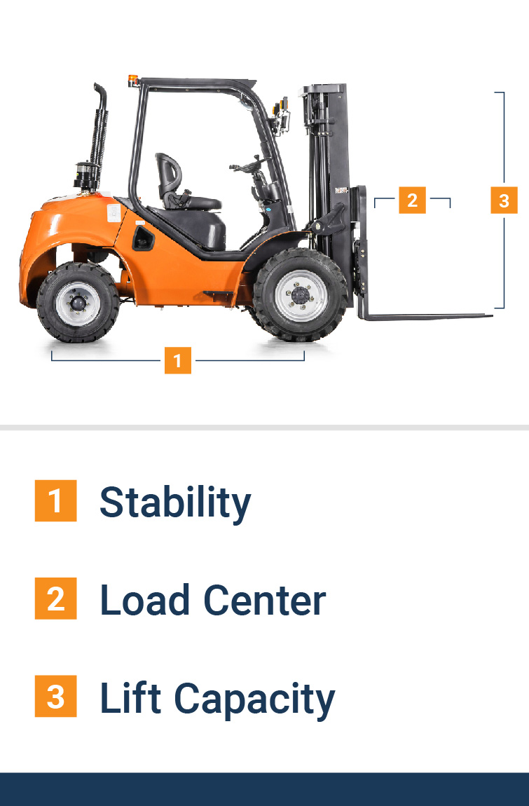 elements of a forklift