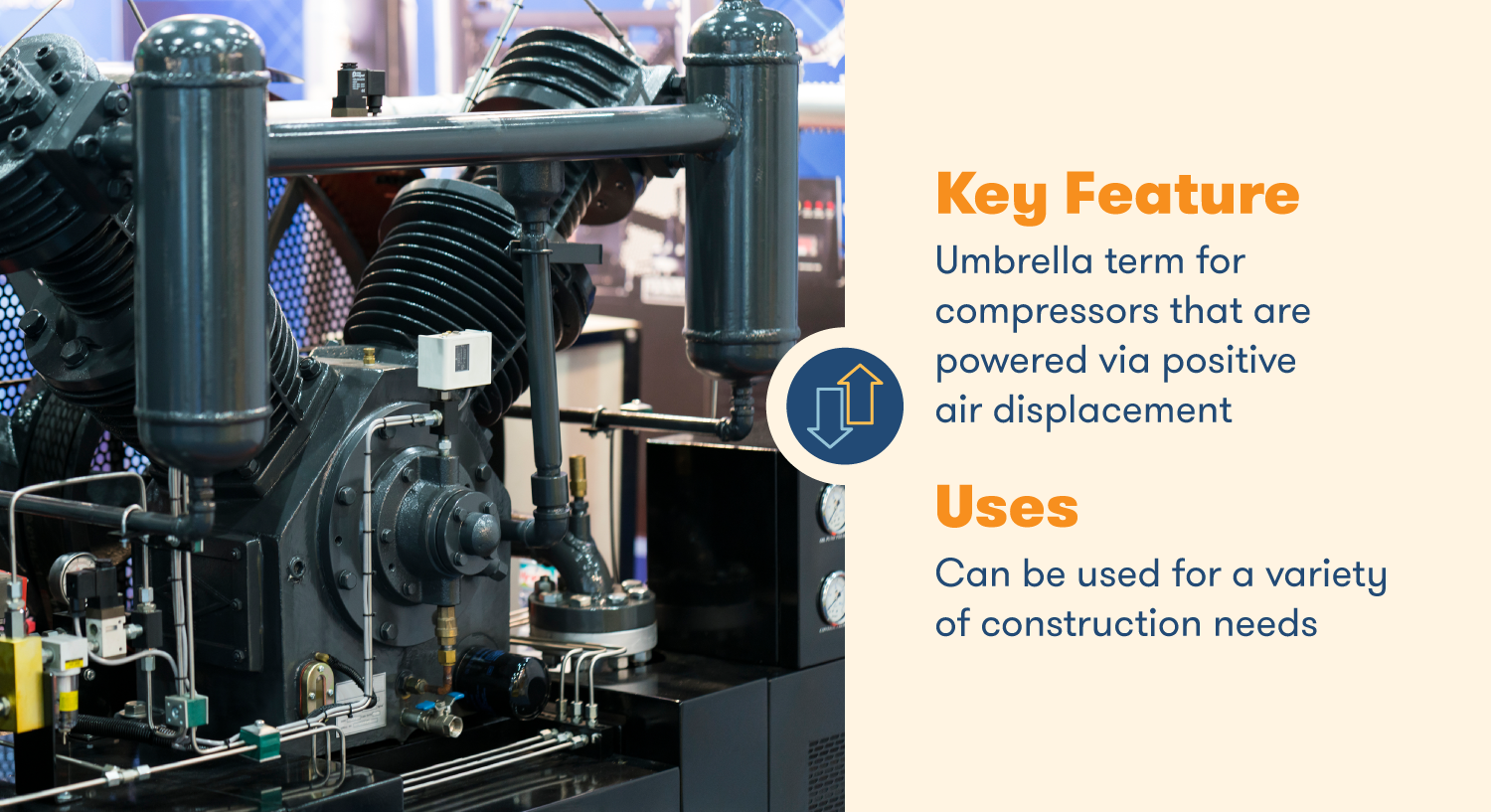 Displacement compressors refer to compressors that are powered via positive air displacement.
