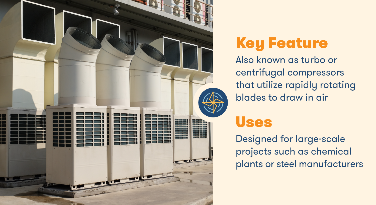 Dynamic compressors use rapidly rotating blades to draw in air in large-scale construction projects.