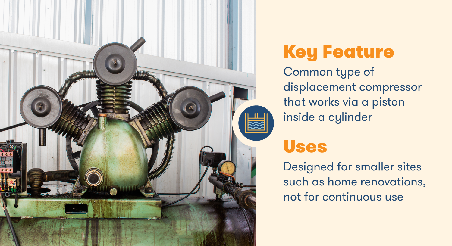 Reciprocating compressors work via a piston inside a cylinder, designed for smaller sites and non-continuous use.