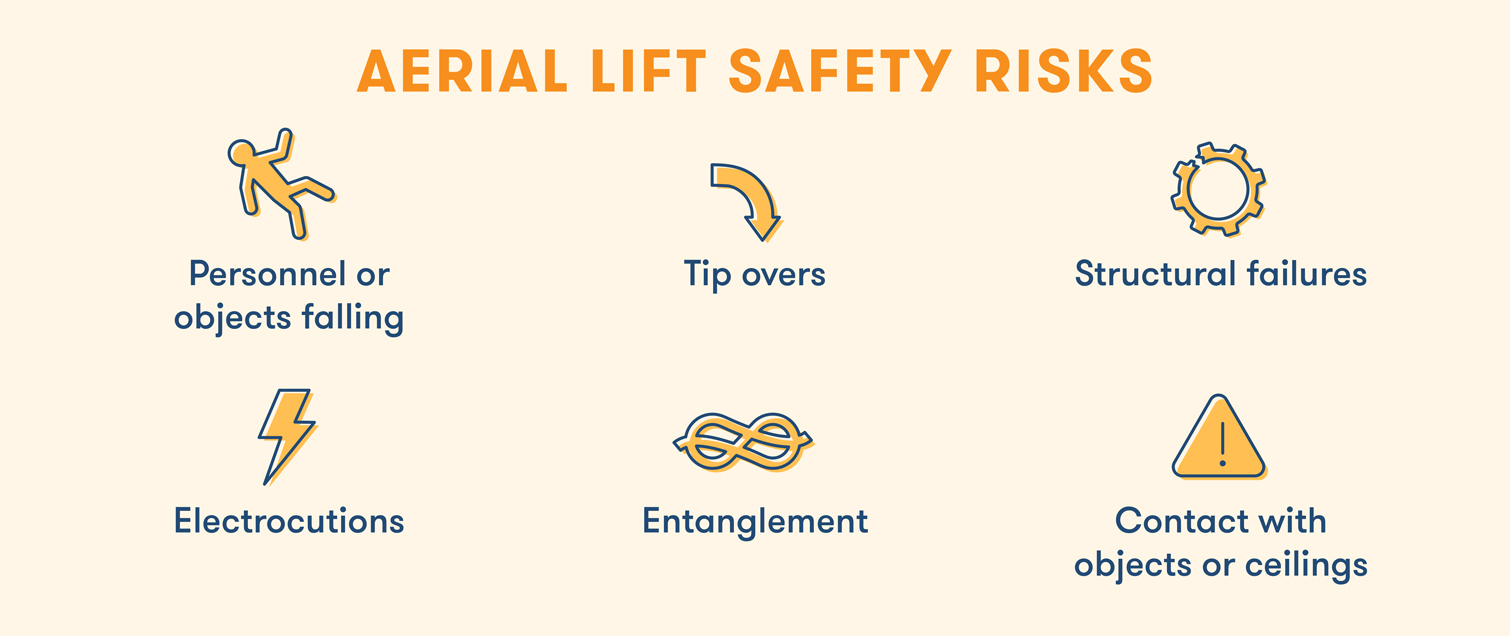 aerial lift safety hazards
