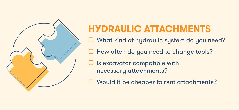 Hydraulic Attachments