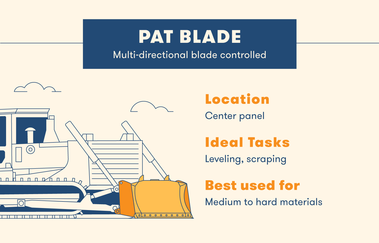 power angle tilt blade info