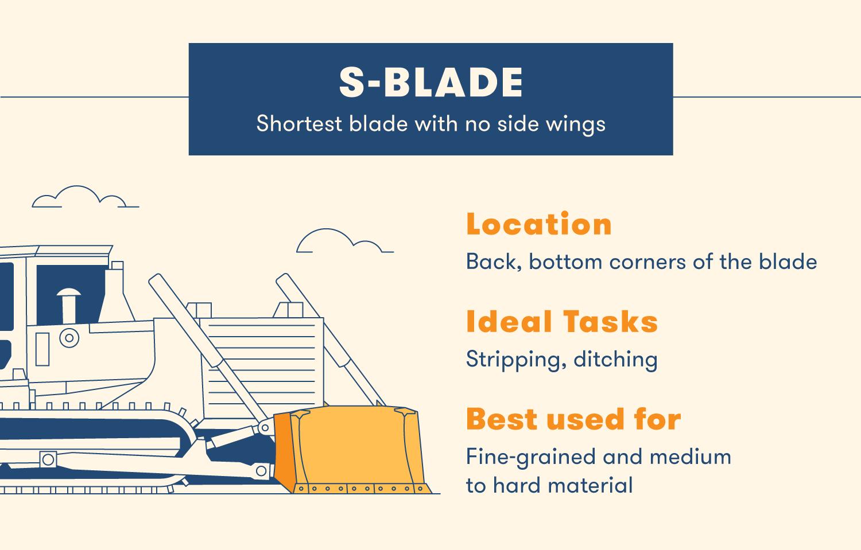 s blade bulldozer information
