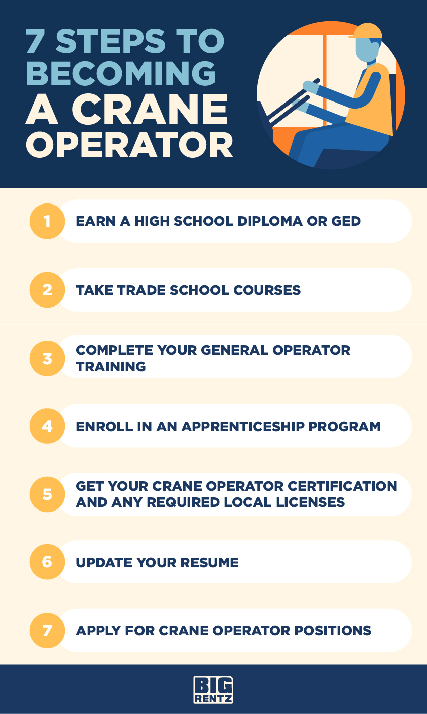 7 steps to becoming a crane operator