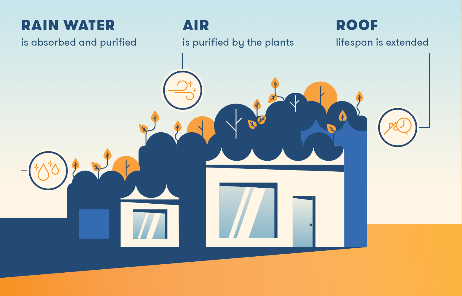 earth covered home illustration