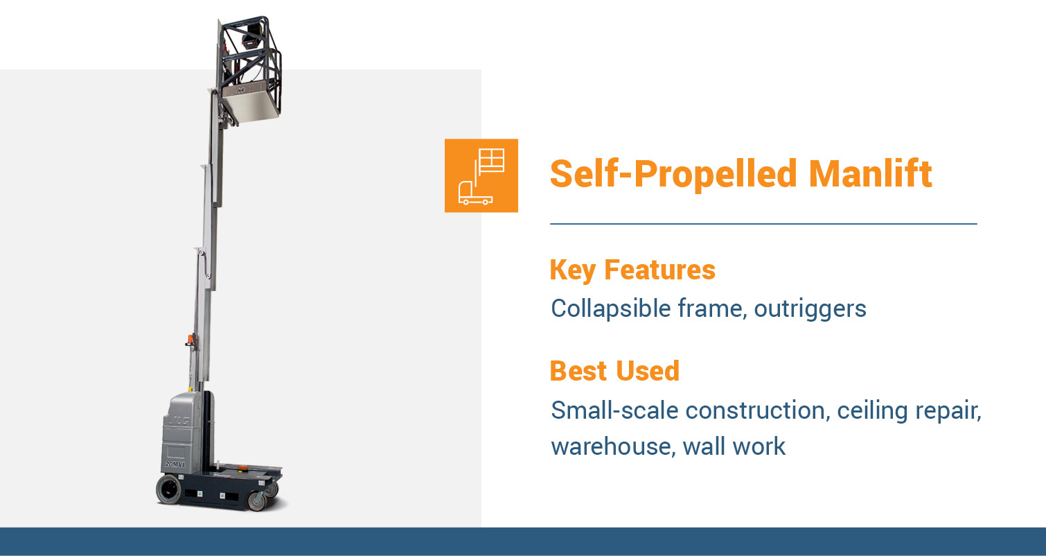 Manlift Types-Self-Propelled-Manlift