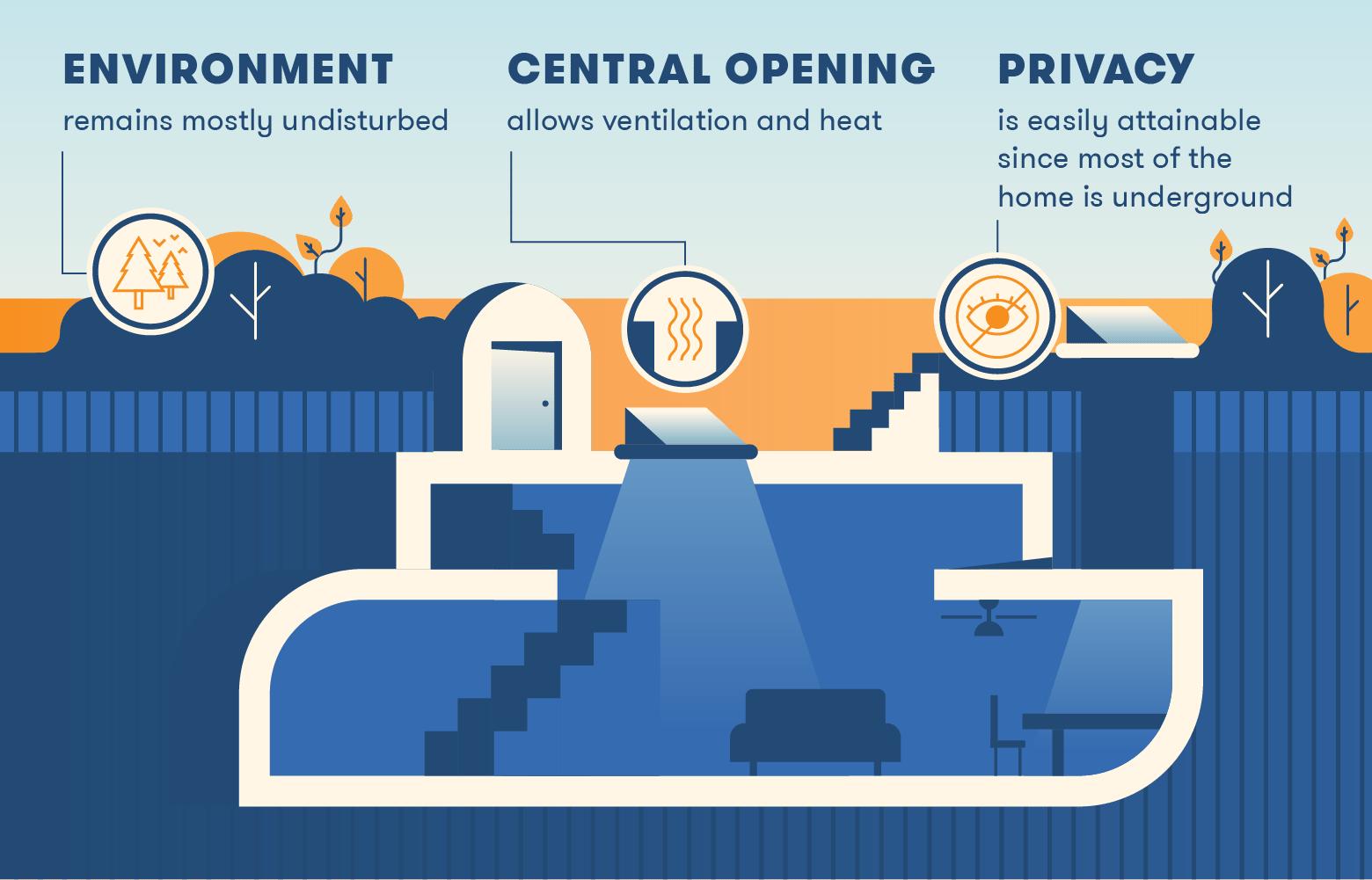 underground home illustration