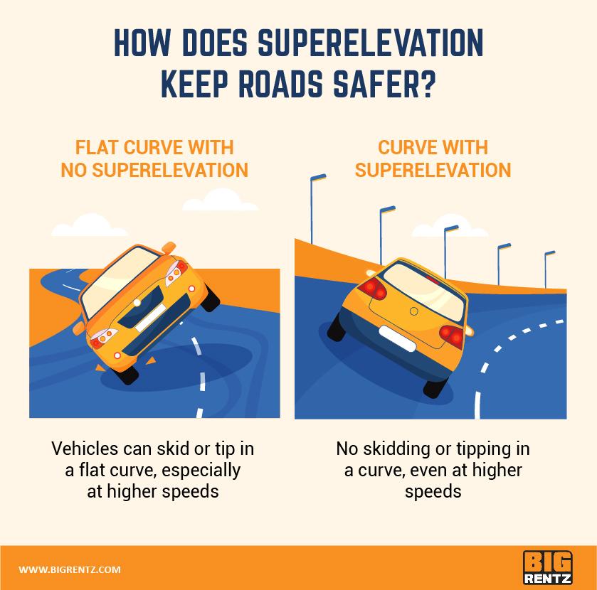 超高海拔如何让道路更安全?
