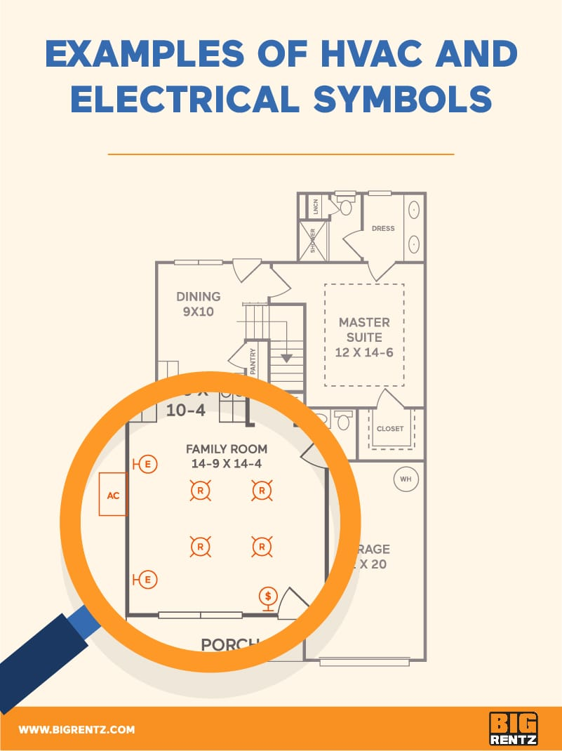 Floor Plan 3 - HVAC and Electrical