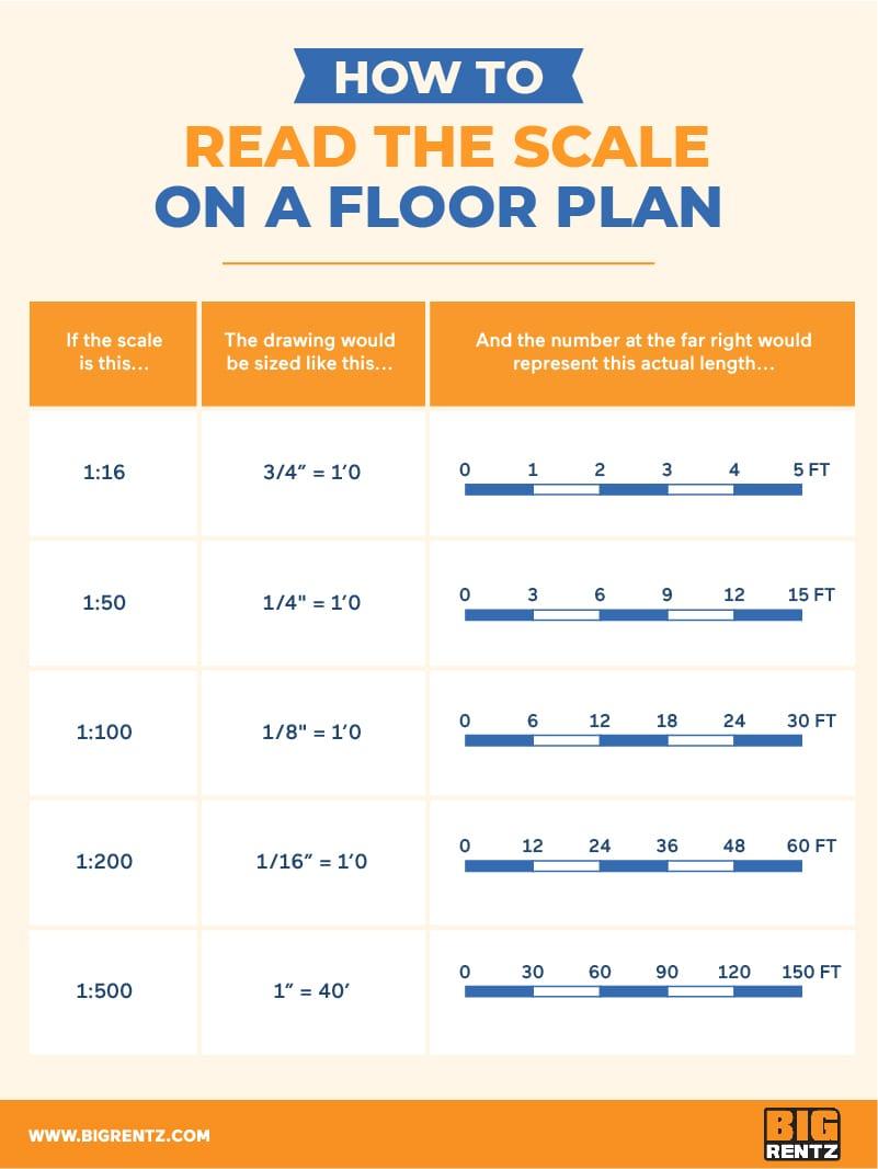 Floor Plan Scale