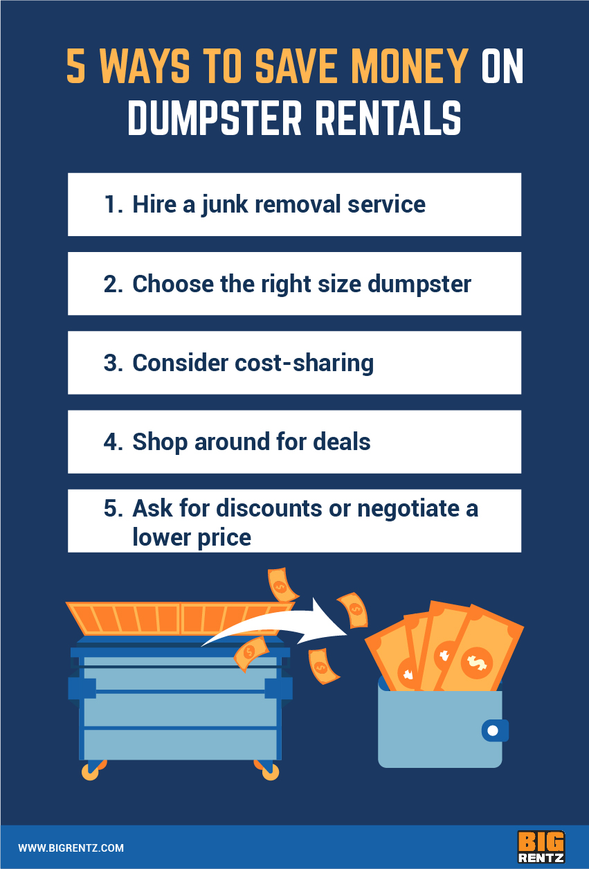 How to save money on dumpster rentals