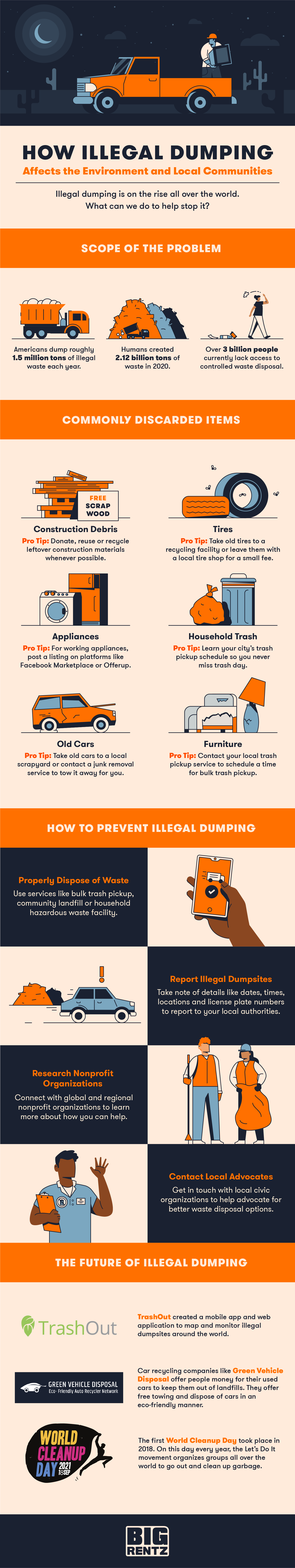 How Illegal Dumping Affects the Environment and Local Communities