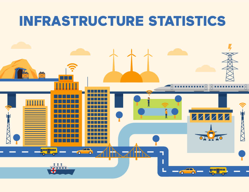 American Infrastructure Statistics and Facts