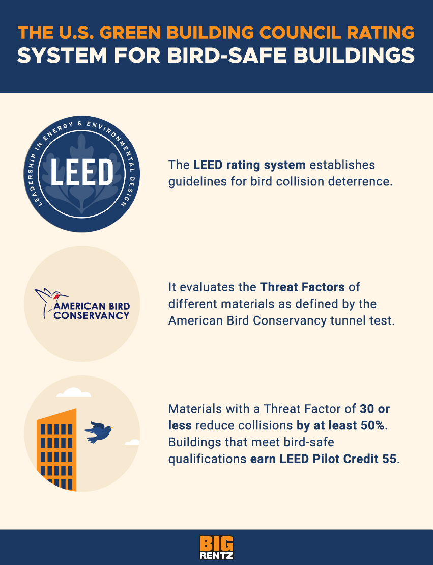 the U.S. Green Building Council Rating system for bird-safe buildings