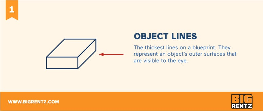 Object Lines