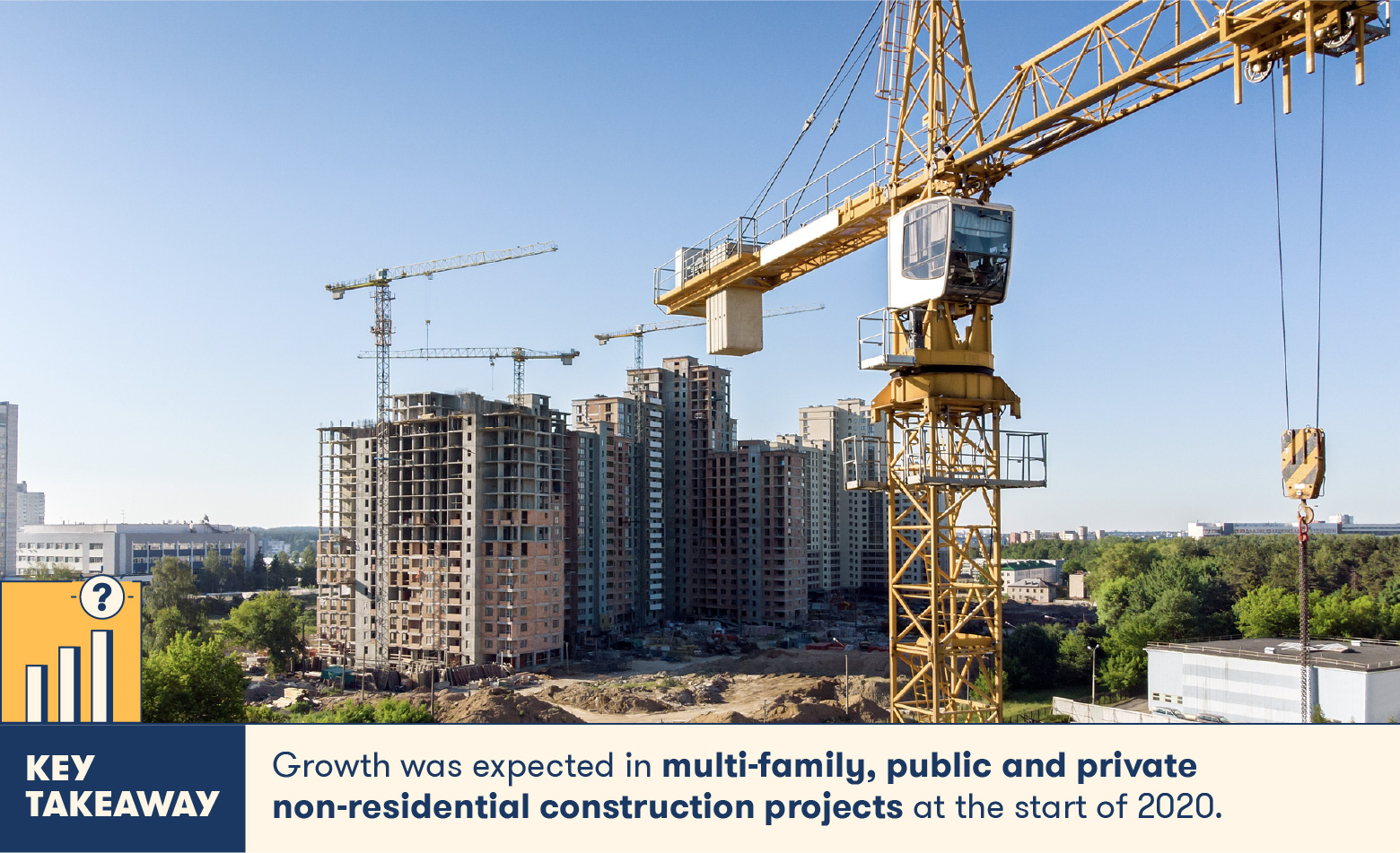 growth was expected in multi family, public and private construction projects