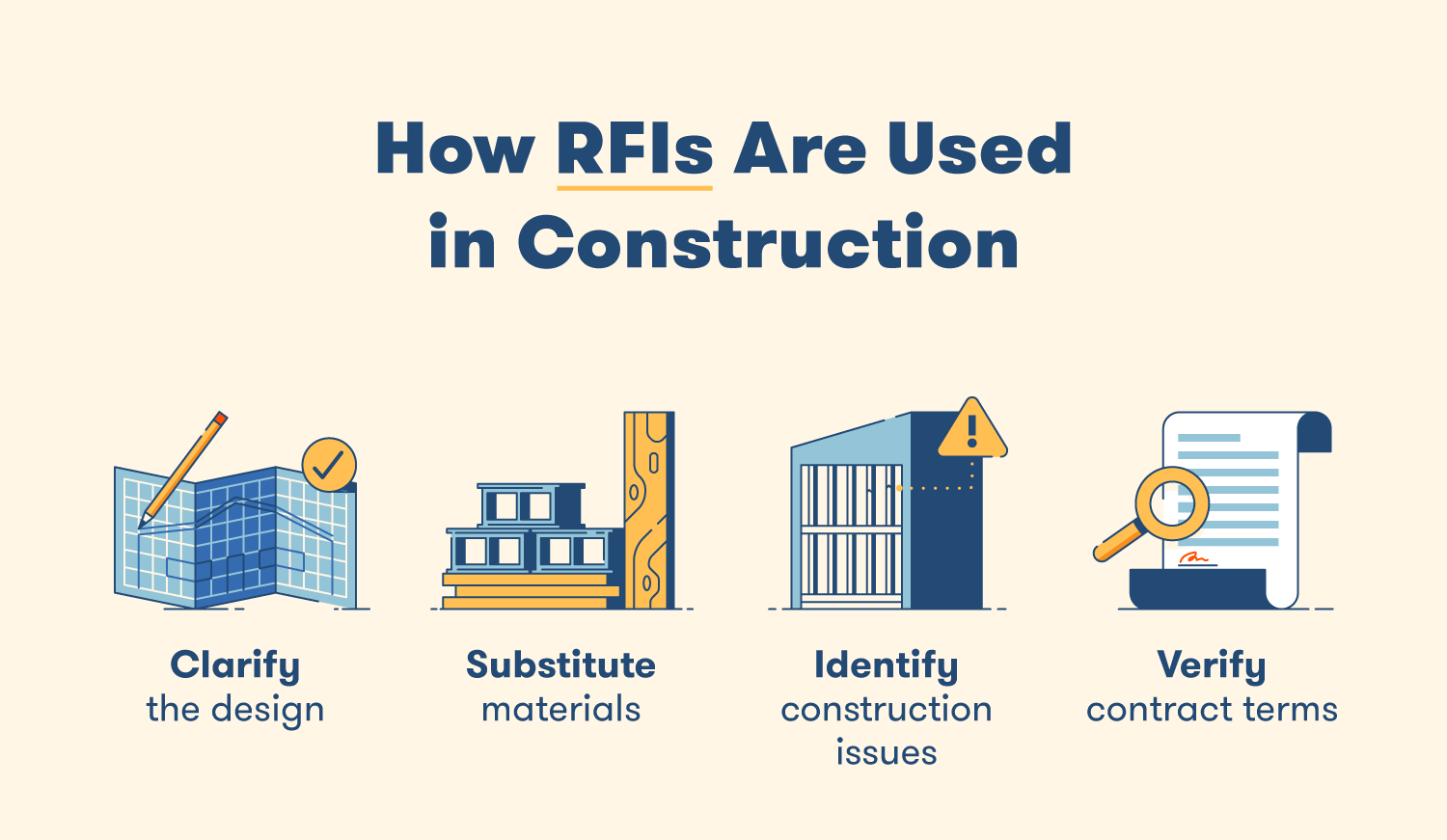 The different reasons to use an RFI in construction.