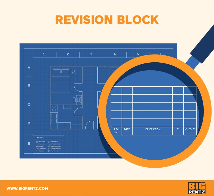 Revision Block