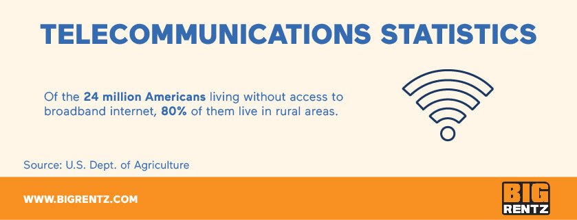Telecommunication infrastructure statistics